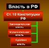 Органы власти в Щелково